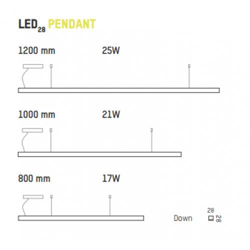 LED 28 - Tunto