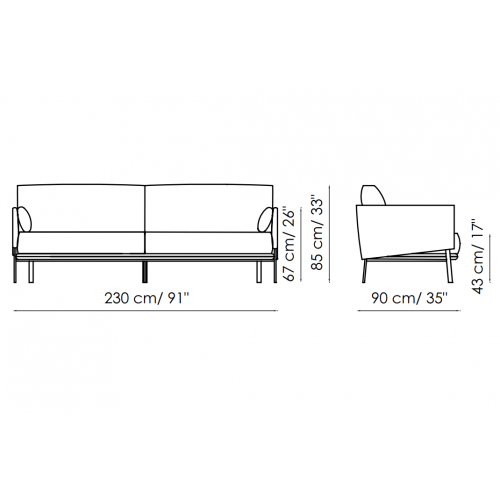 Structure sofa 2-zits