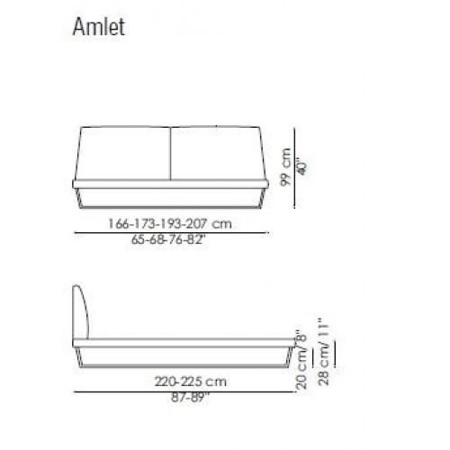 Amlet