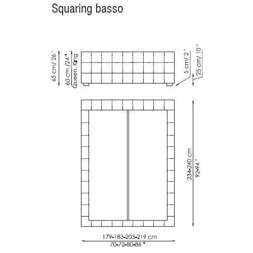 Squaring