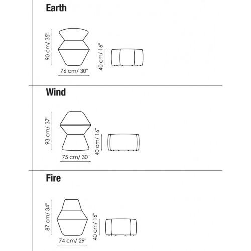 Earth, Wind, Fire