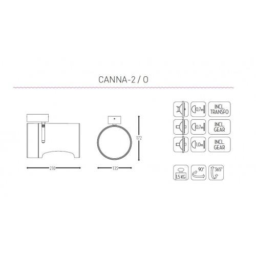 Canna-2 / O opbouwspot
