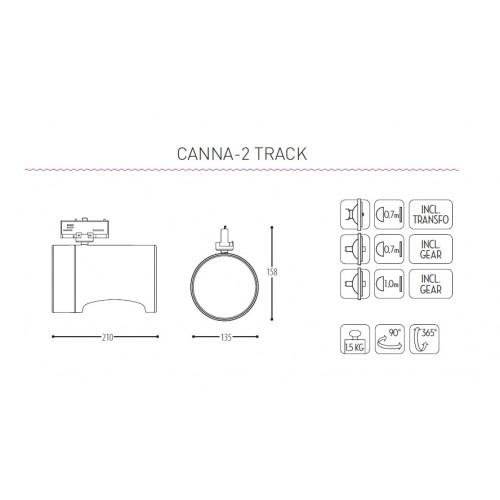 Canna-2 Track
