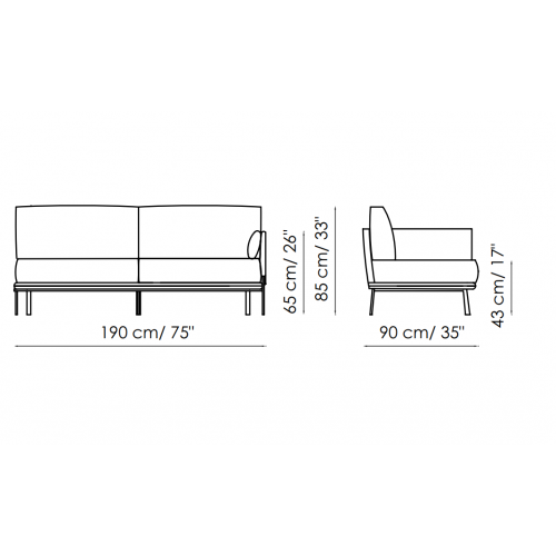 Structure sofa met Chaise Longue