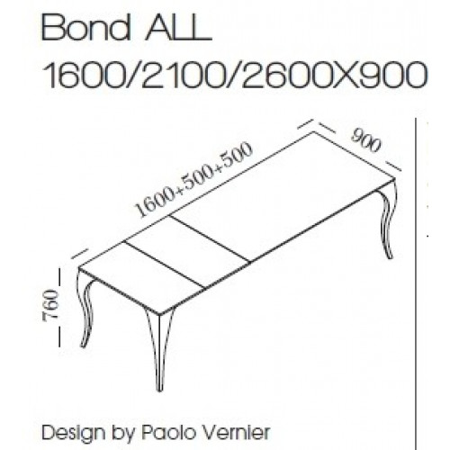 Bond  extendable
