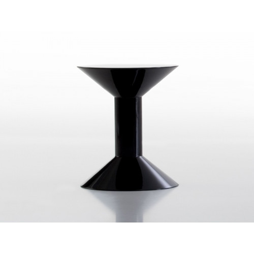 Shape (model H)